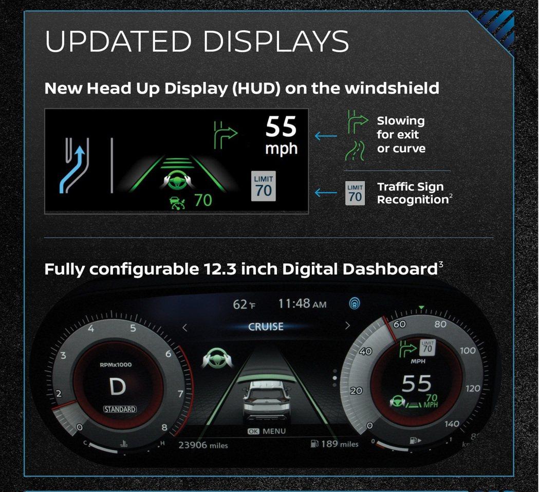 升級後的大尺寸HUD可顯示更多行車訊息。 摘自Nissan