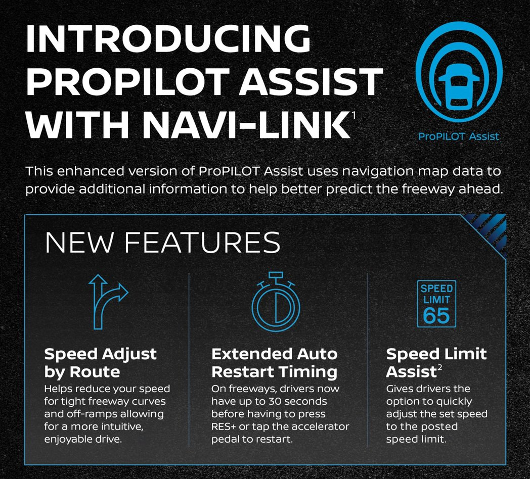 Nissan ProPILOT Assist。 摘自Nissan