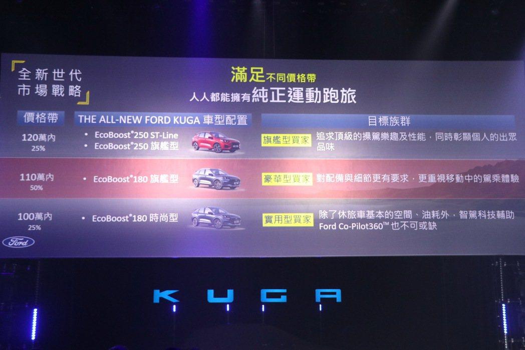 Kuga四種車型各自瞄準不同屬性買家。 記者陳威任/攝影