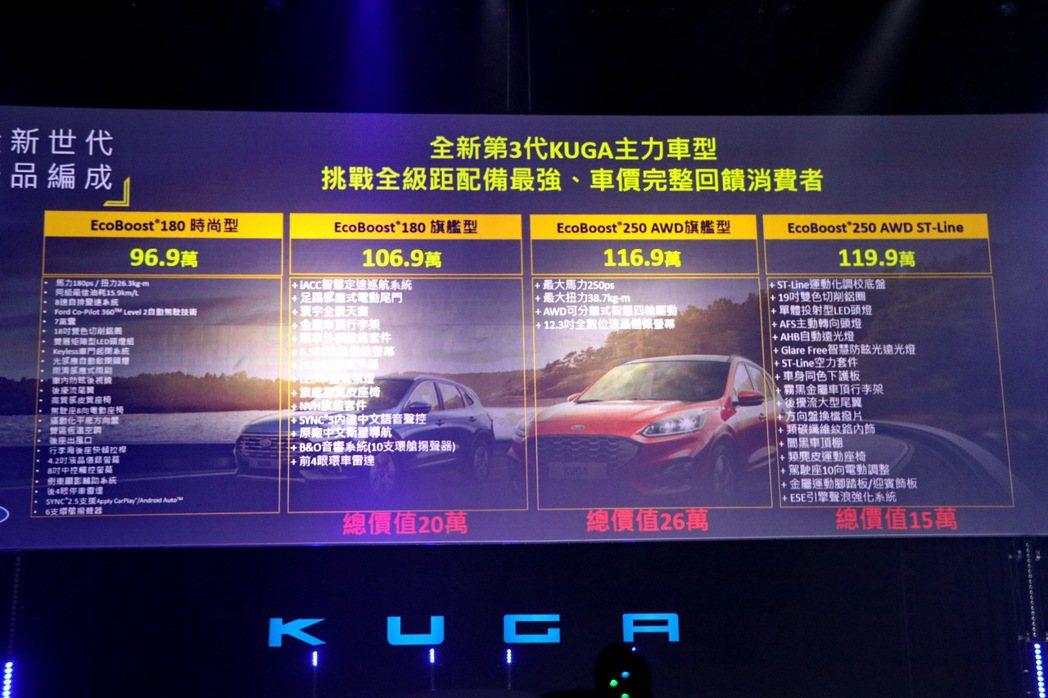 Ford Kuga正式售價公布。 記者陳威任/攝影