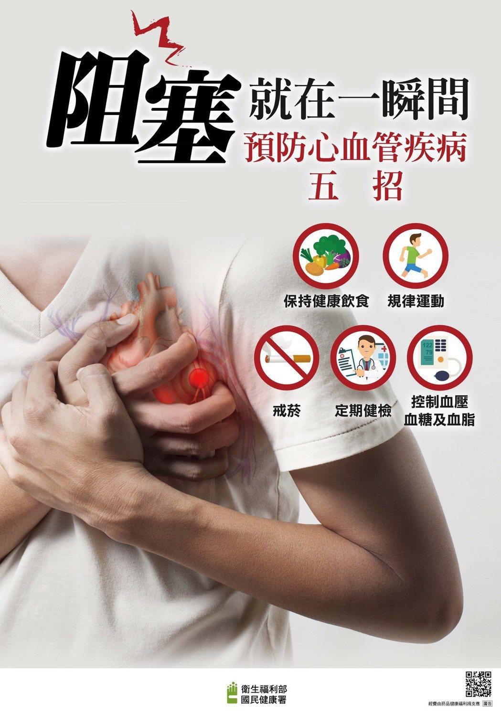 夏天也可能導致心血管疾病,國健署提出護心五招,包括保持健康飲食、規律運動、向菸說...