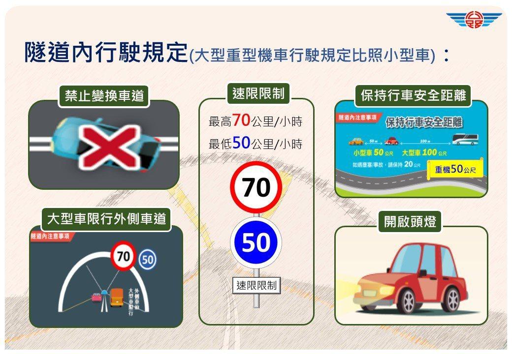 隧道內禁止變換車道。圖/公路總局提供