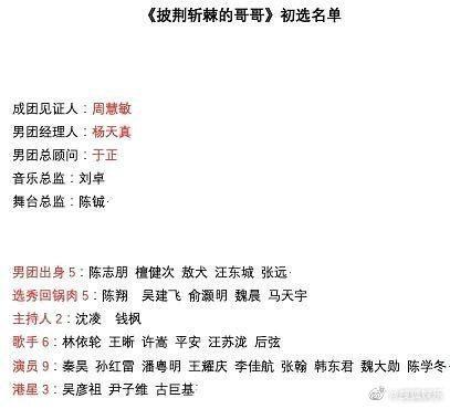 「披荊斬棘的哥哥」初選名單曝光。圖/摘自微博