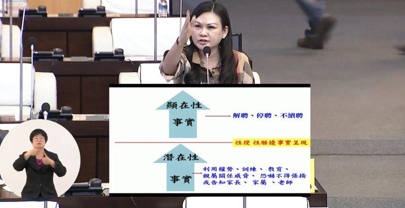 台南市議員林燕祝今天在議會再爆性侵害案件。記者修瑞瑩/攝影
