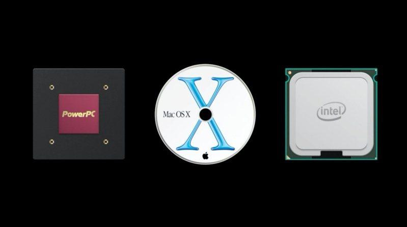 ▲2006年從PowerPC架構移轉至Intel x86架構設計,當時也花費約兩年時間移轉