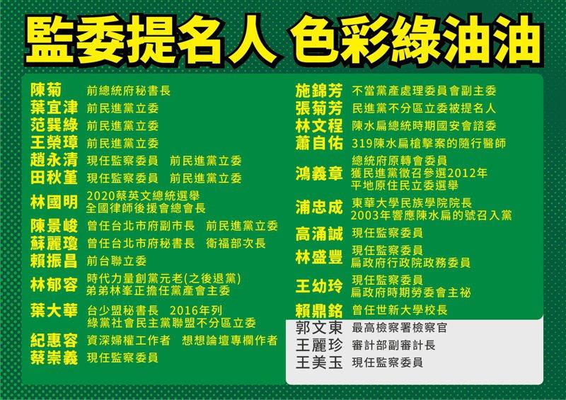 國民黨上午舉行「監委名單綠油油、柏台大人成酬庸」記者會。圖/國民黨提供