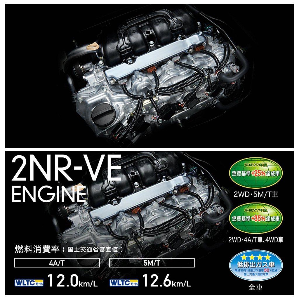 新Toyota Town Ace搭載新1.5L自然進氣汽油引擎,提供97ps、1...