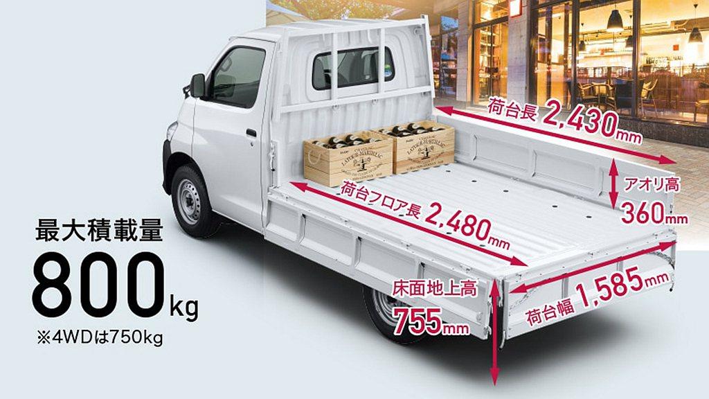 Toyota Town Track尺碼為長4,295mm、寬1,675mm、高1...