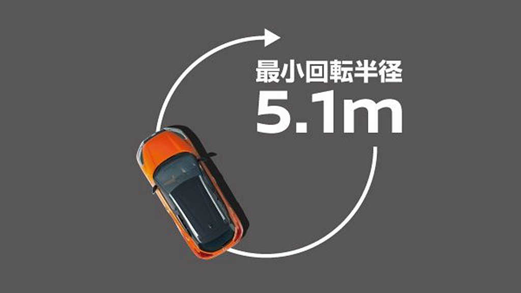 Nissan Kicks e-POWER擁有同級中最小的迴轉半徑表現。 圖/Ni...