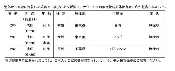 圖/擷取自日本厚生勞動省網站