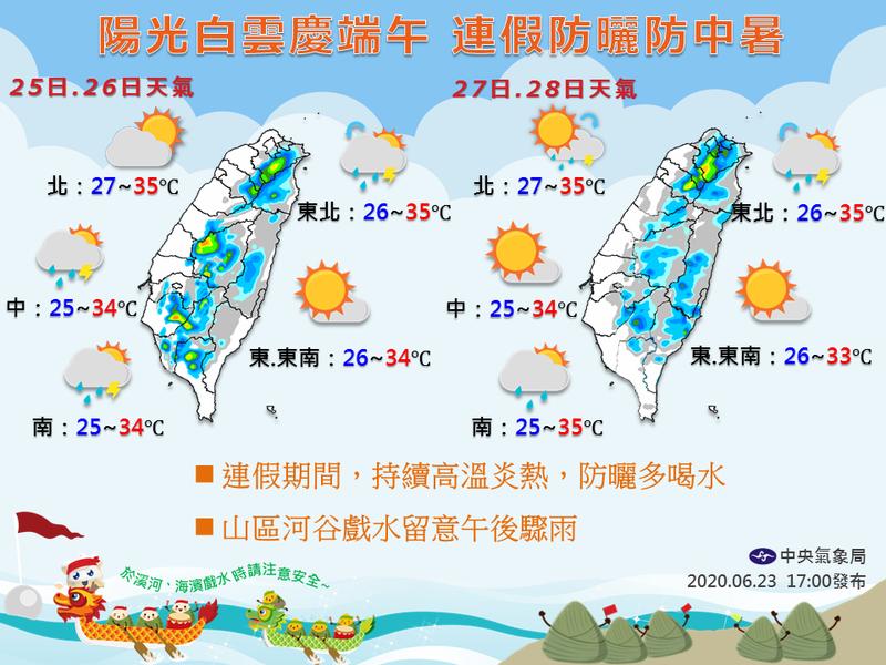 端午連假天氣預報。圖/取自「報天氣 - 中央氣象局」臉書粉專