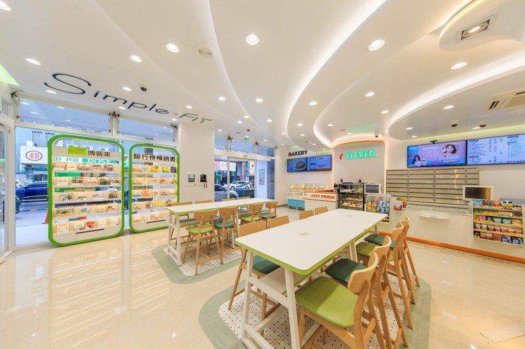 全台首家「Simple-Fit」概念店的7-ELEVEN門店設計延伸外觀弧形風格...