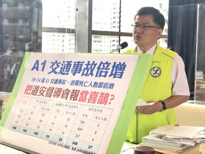 議員楊典忠表示,市府應發掘交通意外死亡人數倍增的問題,解決問題。記者陳秋雲/攝影