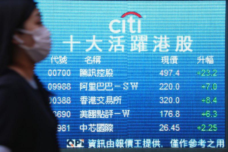 騰訊成為香港股王,市值18兆 香港中國通訊社
