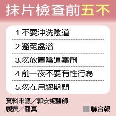 子宮頸抹片檢查得上婦科診療台 這五件事最好避免!