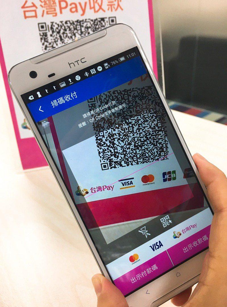 8大行庫結合台灣Pay,也提供三倍券回饋。 圖/財金公司提供