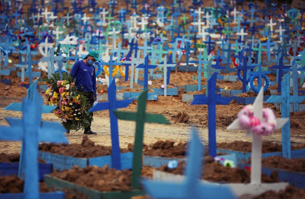 全球死亡人數已累積超過50萬人、確診超過1,000萬人;其中第一高的國家為美國:...