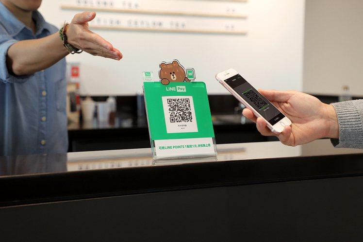 振興三倍券綁定LINE Pay Money,消費滿額最高400點回饋。圖/LIN...