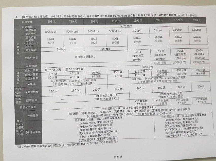 中華電信5G資費。 記者黃晶琳/攝影