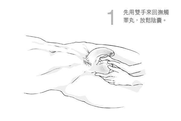 1. 先用雙手來回撫觸睪丸,放鬆陰囊。圖/摘自《玩性:給女人的性愛指導》