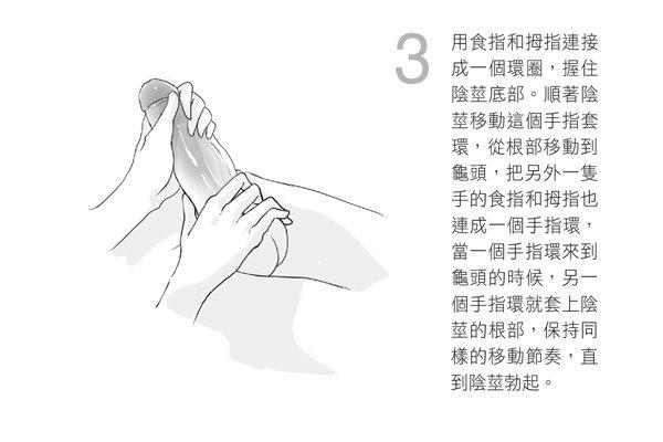 3. 用食指和拇指連接成一個環圈,握住陰莖底部。順著陰莖移動這個手指套環,從根部...
