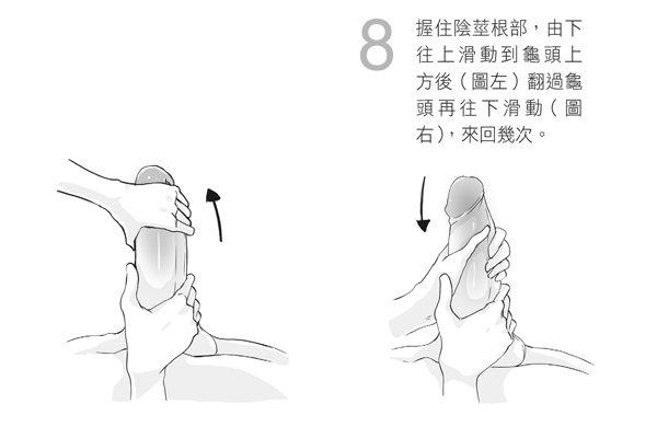 8. 握住陰莖根部,由下往上滑動到龜頭上方後(圖左)翻過龜頭再往下滑動(右),來...