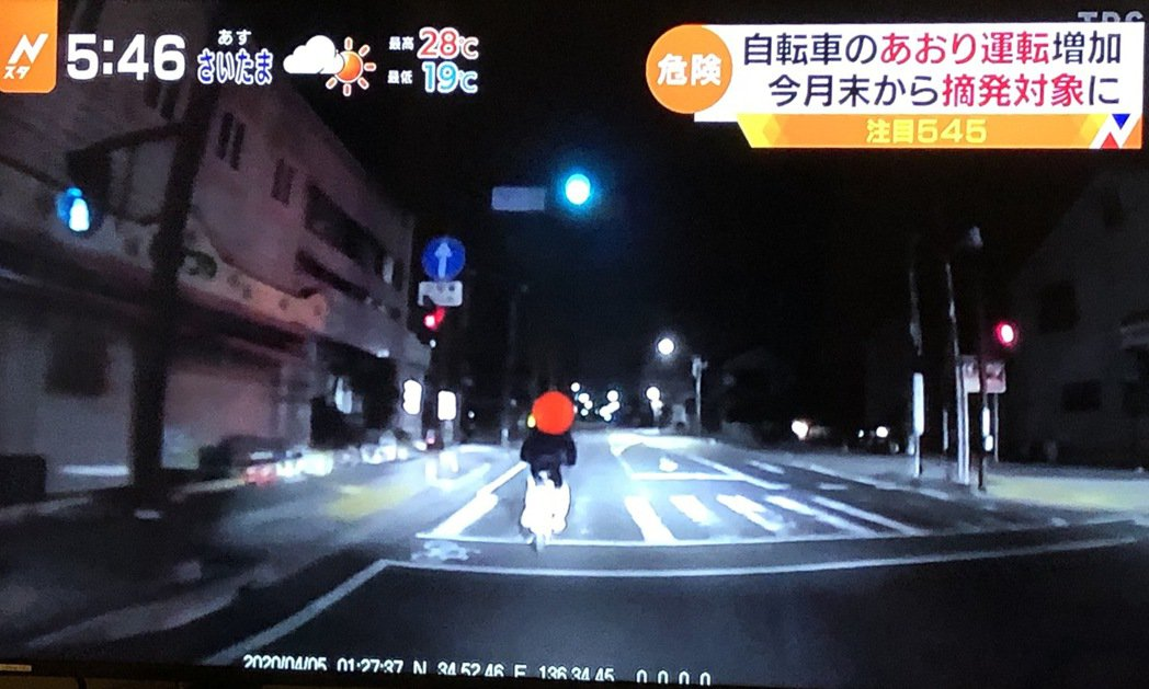 日本從6月30日起終於正式有危險駕駛的罪名可以取締,最高處5年或100萬日圓(約...