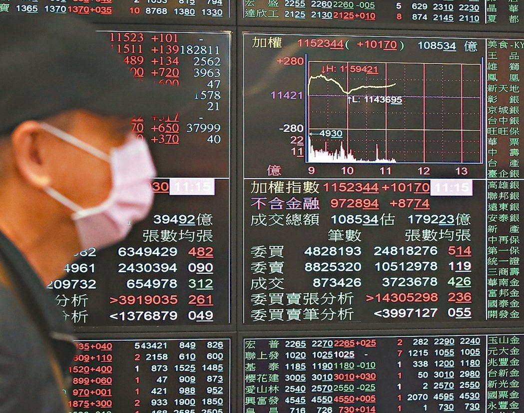 今年來台股上櫃型基金表現佳,平均報酬近7.5%。(本報系資料庫)
