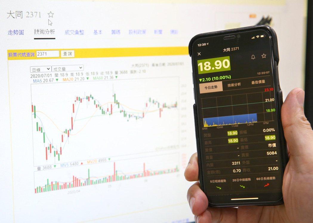 大同股東常會引起爭端,遭證交所宣布7月2日起列入全額交割,股價昨日開盤即跌停深鎖...