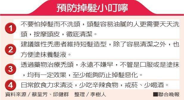 預防掉髮小叮嚀資料來源/蔡呈芳、邱健群 整理/李樹人