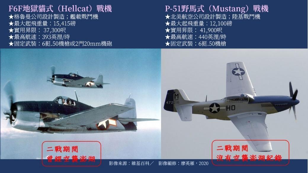 二戰末期,美國海軍的主力為F6F戰機,陸軍航空軍的王牌則為P-51戰機。  影像編修/廖英雁