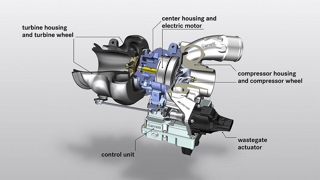 Mercedes-AMG這套新電子渦輪技術的亮點在於,採用體積僅有4cm的電動馬...