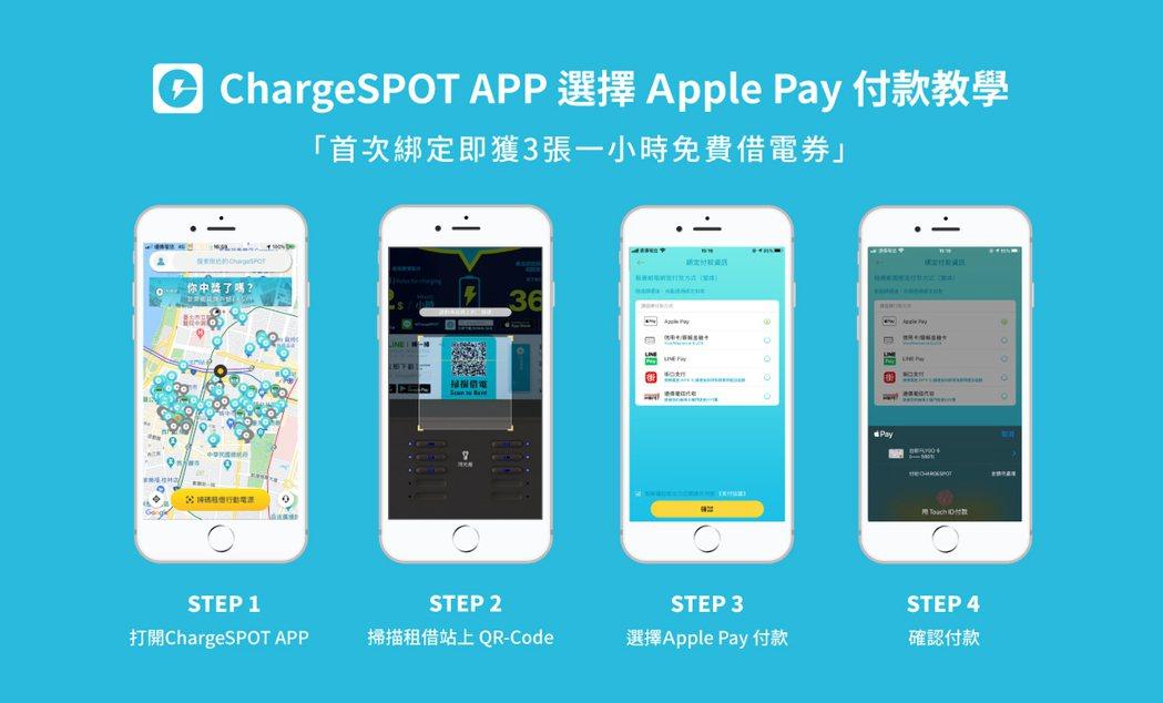 使用ChargeSPOT綁定Apple Pay支付付款方法。 ChargeSPO...