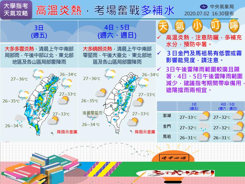 指考天氣。圖/取自氣象局臉書粉專「報天氣 - 中央氣象局」