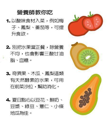 營養師夏日飲食建議 製表/元氣周報