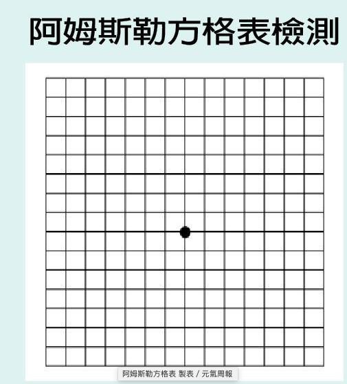 民眾可用阿姆斯勒方格表自我檢測,以便提早察覺黃斑部病變。1. 把方格表放...