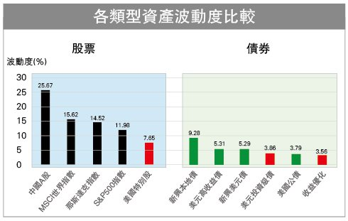 資料來源:瀚亞投資, 2014-2019