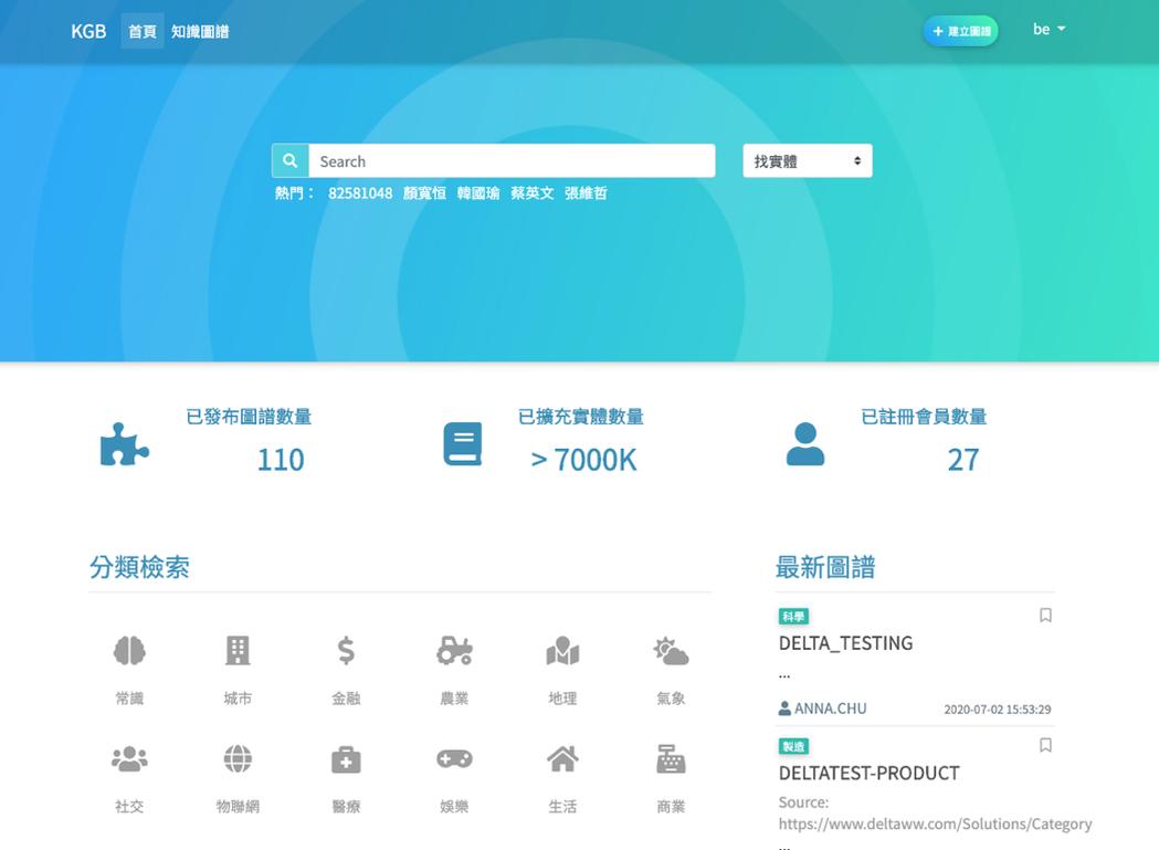 「III知識圖譜標記工具」於試營運期間,開放免費使用,圖為線上服務首頁畫面。