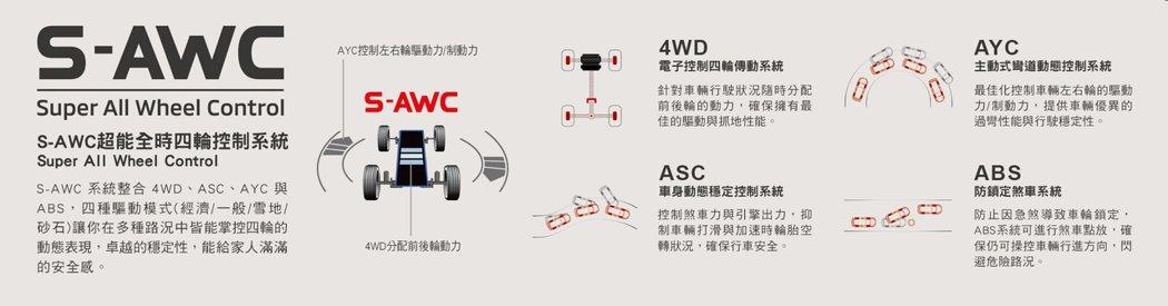 OUTLANDER搭載三菱獨家S-AWC超能全時四輪控制系統,讓駕駛性能更卓越。...