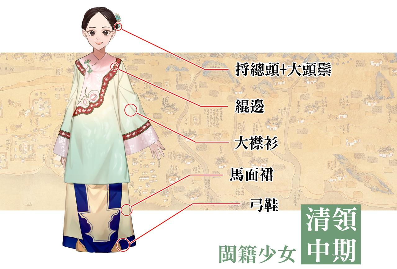 【臺灣服飾誌】清領中期臺灣閩籍少女穿什麼?