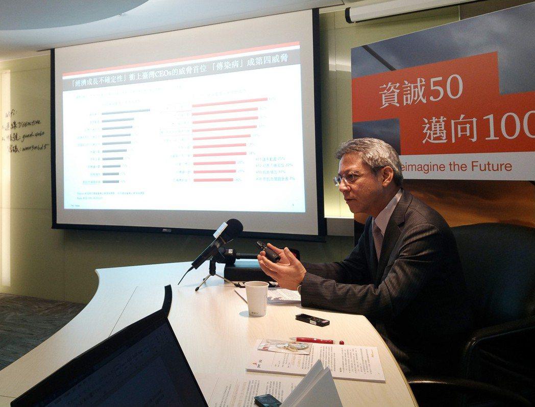 資誠所長周建宏說明《新冠時代資誠台灣企業領袖調查報告》結果。記者程士華/攝影