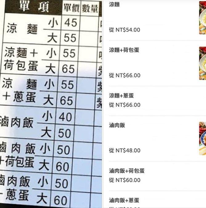 網友抱怨食物外送價格與店內價格差太多。圖擷自爆怨公社