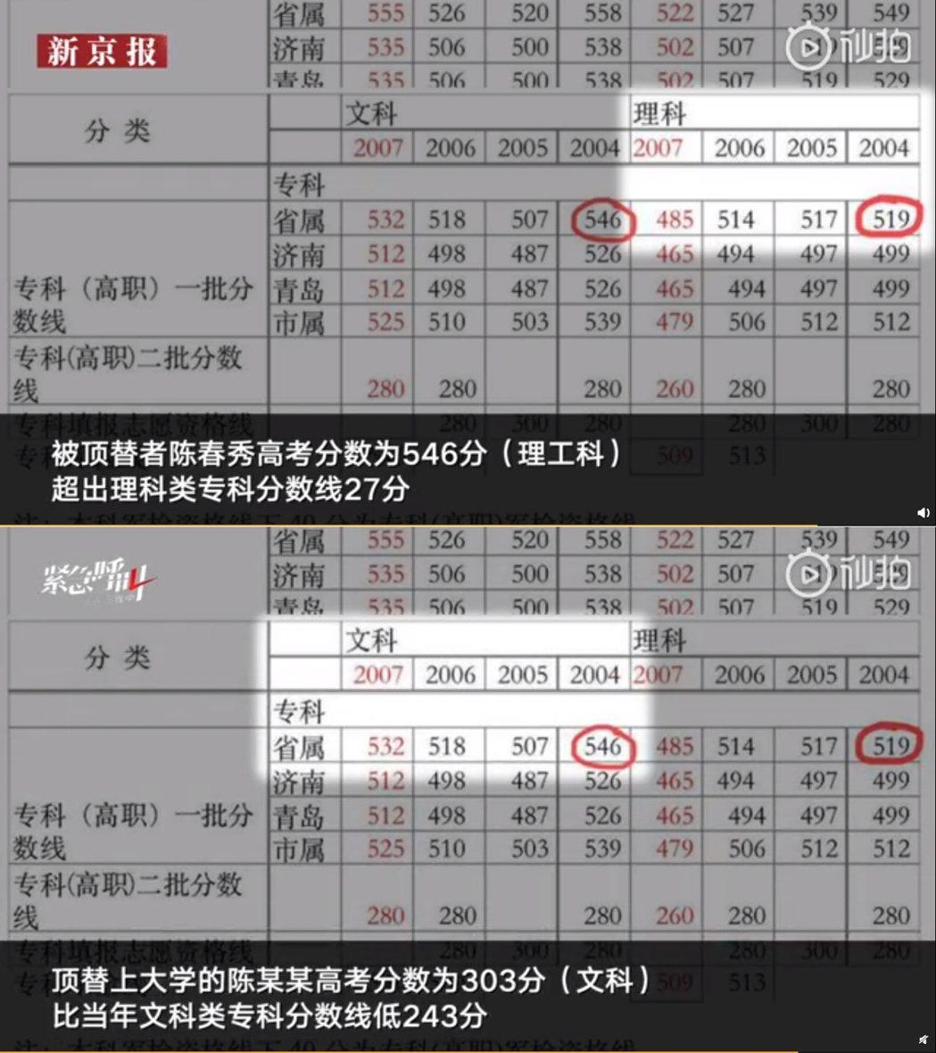 圖/《新京報》微博影片截圖