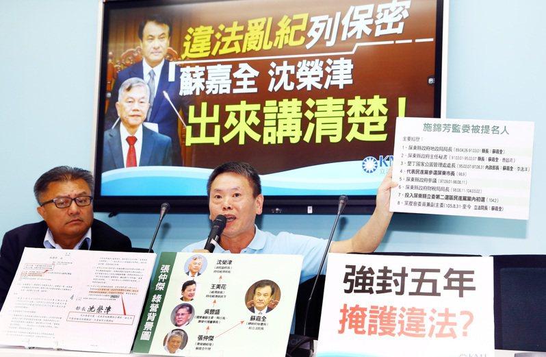 藍委指蘇嘉全外甥、唐榮總經理張仲傑遭調查弊案,公文卻被列為密件。記者杜建重/攝影