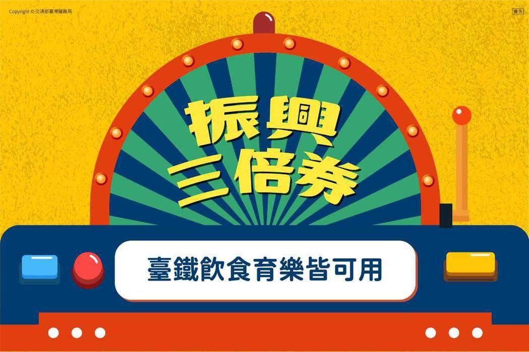 台鐵局說明三倍券如何使用在購票上。圖/台鐵局提供