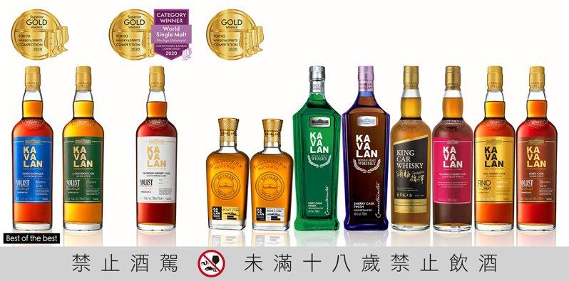 2020年日本TWSC東京國際威士忌與烈酒競賽獲獎酒款。圖/金車提供