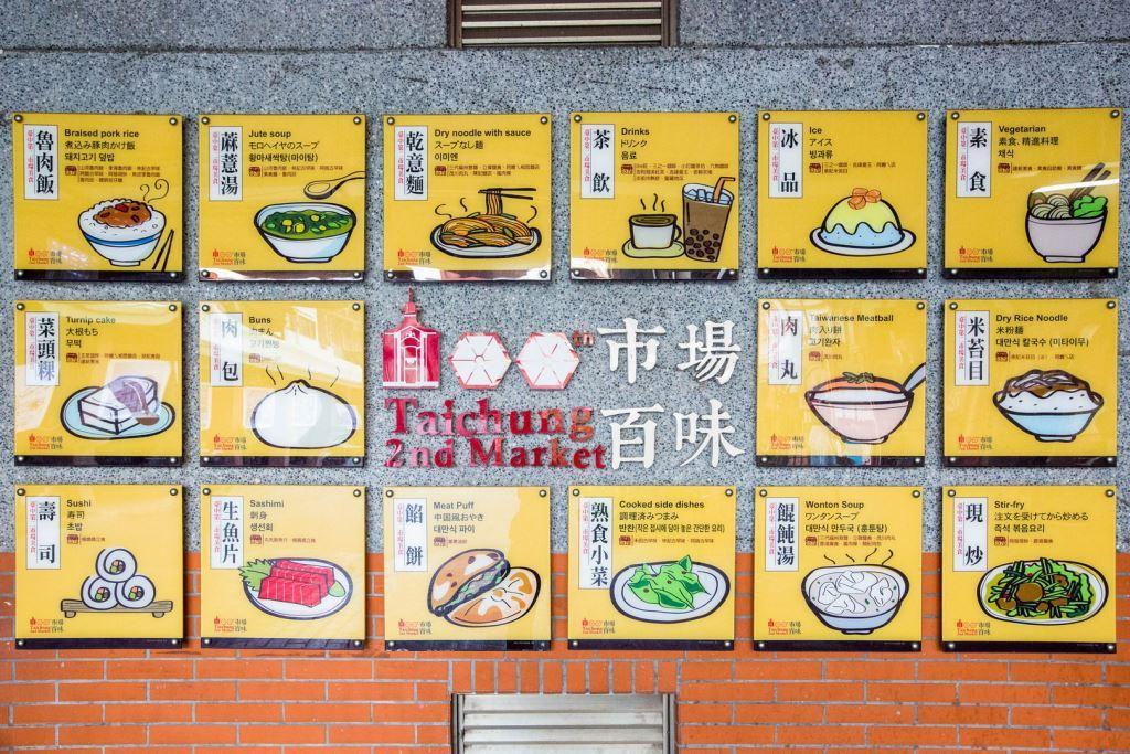 台中市二市場有八十多年歷史,改造後將市場百味貼在市場牆上攬客。圖/台中市政府觀光...