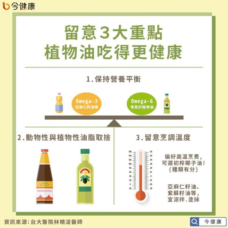 吃植物油比較健康?醫提醒留意3大地雷,烹調溫度尤其重要