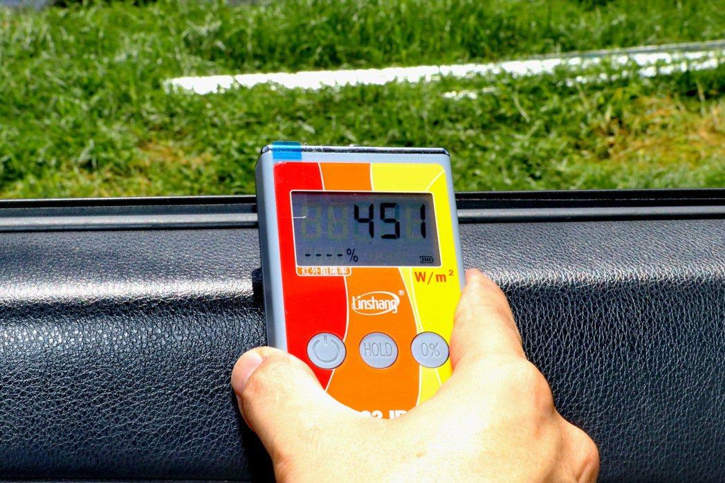 早上10點半測試貼隔熱紙的駕駛座車窗,輻照度為451 W/m2。 記者陳威任/攝...