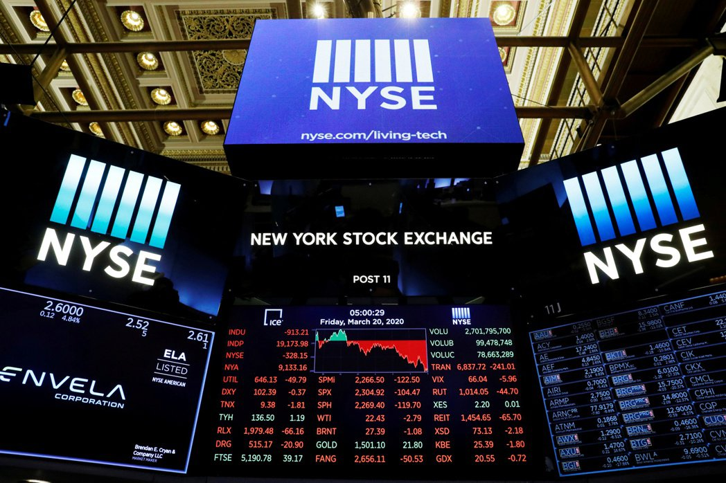 美股將面臨企業財報周,估將震盪加大。(路透)
